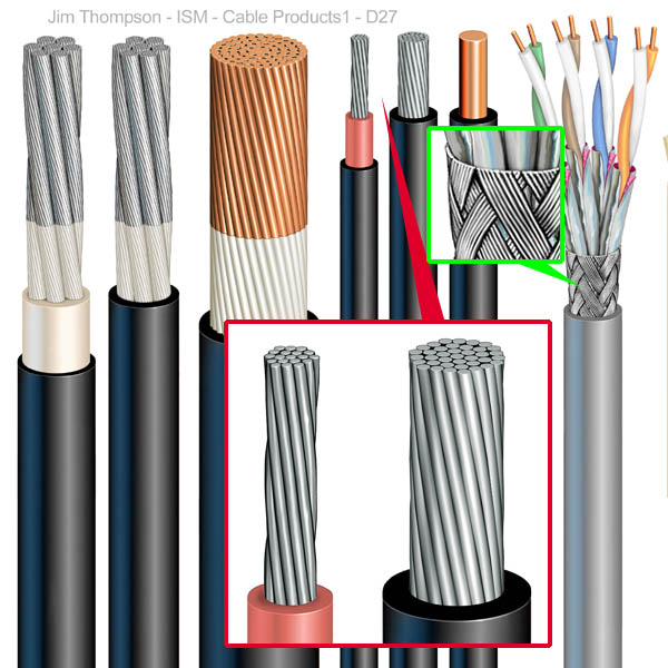 Cable Products